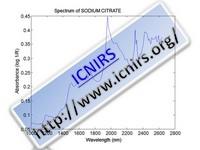 Spectrum of SODIUM CITRATE