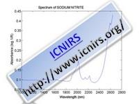 Spectrum of SODIUM NITRITE