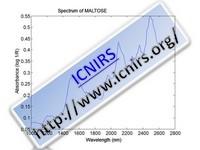 Spectrum of MALTOSE