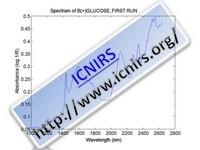 Spectrum of B(+)GLUCOSE, FIRST RUN