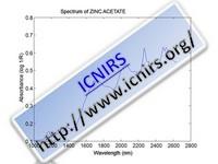 Spectrum of ZINC ACETATE