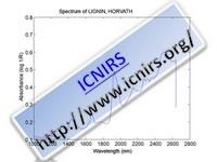 Spectrum of LIGNIN, HORVATH