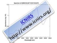 Spectrum of AMMONIUM THIOCYANATE