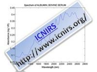 Spectrum of ALBUMIN, BOVINE SERUM