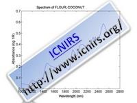 Spectrum of FLOUR, COCONUT
