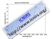 Spectrum of MARGARINE