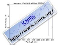 Spectrum of HEARTLAND NATURAL, COCONUT