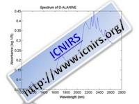 Spectrum of D-ALANINE