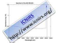 Spectrum of GLASS BEADS