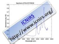 Spectrum of POLYSTYRENE
