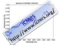 Spectrum of CERAMIC, WASHED