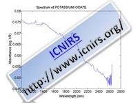 Spectrum of POTASSIUM IODATE