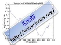 Spectrum of POTASSIUM PERMANGANATE