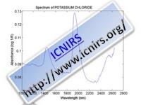 Spectrum of POTASSIUM CHLORIDE