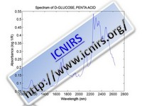 Spectrum of D-GLUCOSE, PENTA ACID